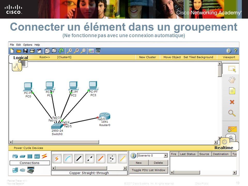 Packet Tracer 4.1: Novice Session 19 © 2007 Cisco Systems, Inc.
