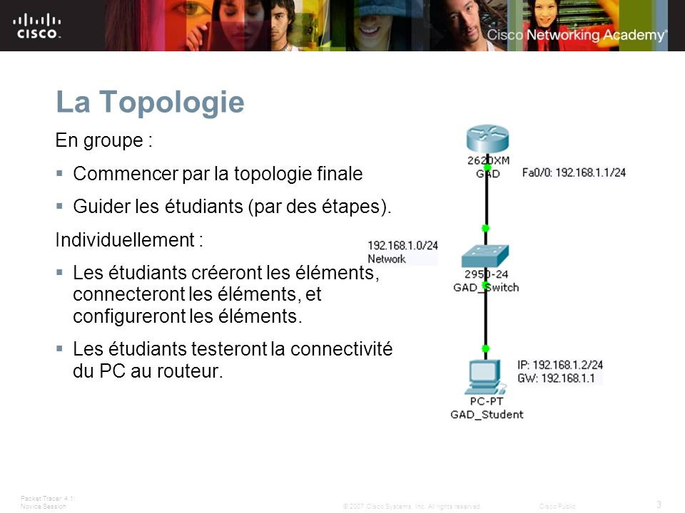 Packet Tracer 4.1: Novice Session 3 © 2007 Cisco Systems, Inc. All rights reserved.Cisco Public La Topologie En groupe : Commencer par la topologie fi