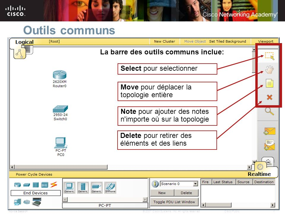 Packet Tracer 4.1: Novice Session 7 © 2007 Cisco Systems, Inc. All rights reserved.Cisco Public La barre des outils communs inclue: Select pour select