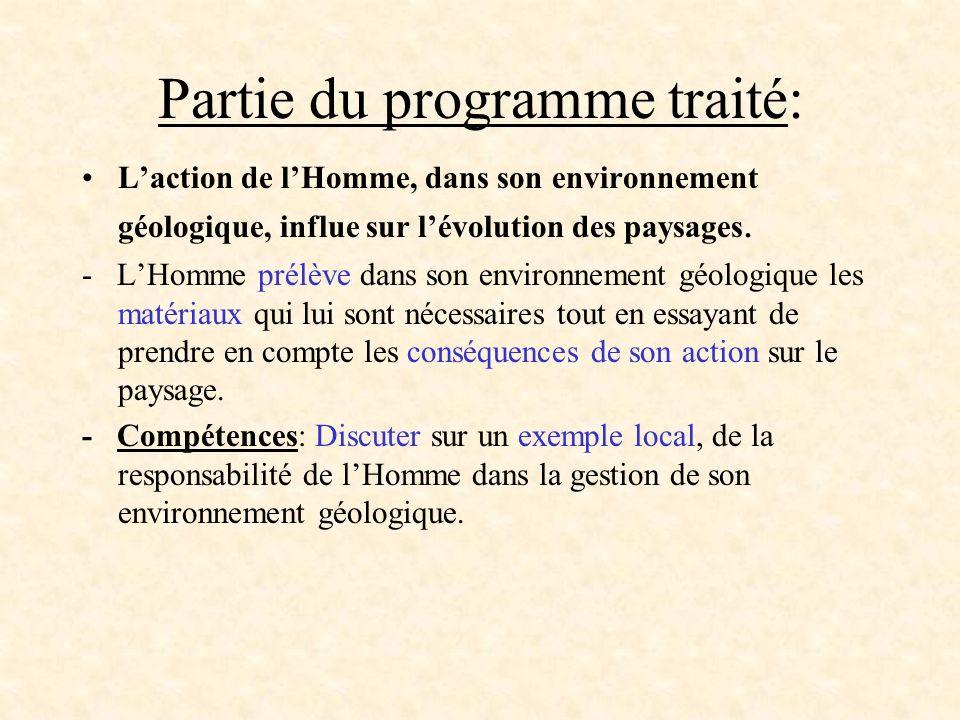 Partie du programme traité: Laction de lHomme, dans son environnement géologique, influe sur lévolution des paysages. - LHomme prélève dans son enviro