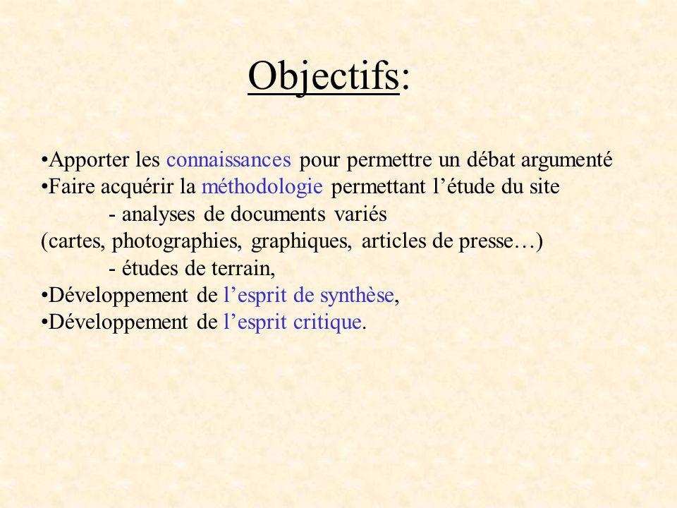 Objectifs: Apporter les connaissances pour permettre un débat argumenté Faire acquérir la méthodologie permettant létude du site - analyses de documen