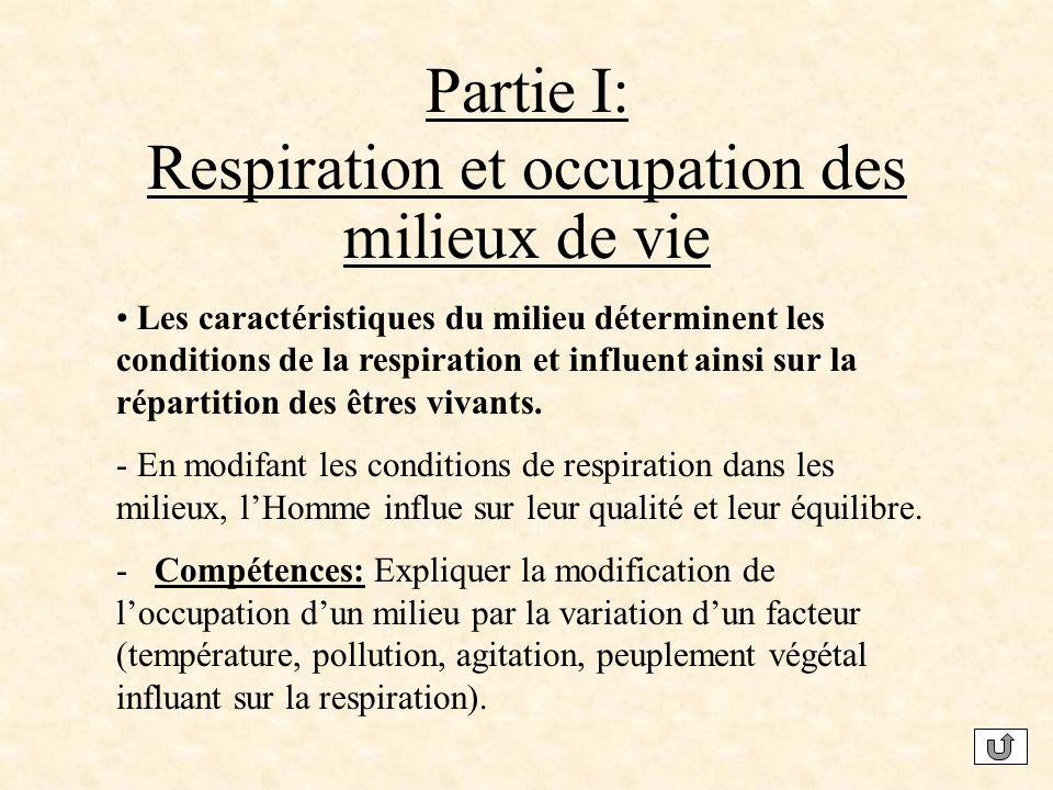 Partie I: Respiration et occupation des milieux de vie Les caractéristiques du milieu déterminent les conditions de la respiration et influent ainsi sur la répartition des êtres vivants.