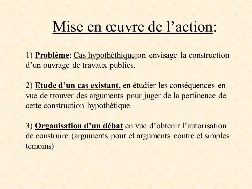 Mise en œuvre de laction: 1) Problème: Cas hypothéthique:on envisage la construction dun ouvrage de travaux publics. 2) Etude dun cas existant, en étu