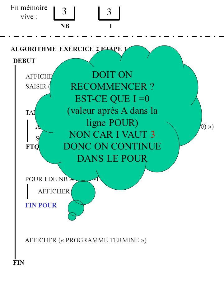 En mémoire vive : ALGORITHME EXERCICE 2 ETAPE 1 DEBUT AFFICHER (« TAPER UN NOMBRE POSITIF ») SAISIR (NB) NB TANT QUE NB <= 0 AFFICHER (« ERREUR, TAPER UN NOMBRE POSITIF (>0) ») SAISIR (NB) FTQ POUR I DE NB A 0 PAS -1 AFFICHER (I) FIN POUR AFFICHER (« PROGRAMME TERMINE ») FIN I 3 3 DOIT ON RECOMMENCER .