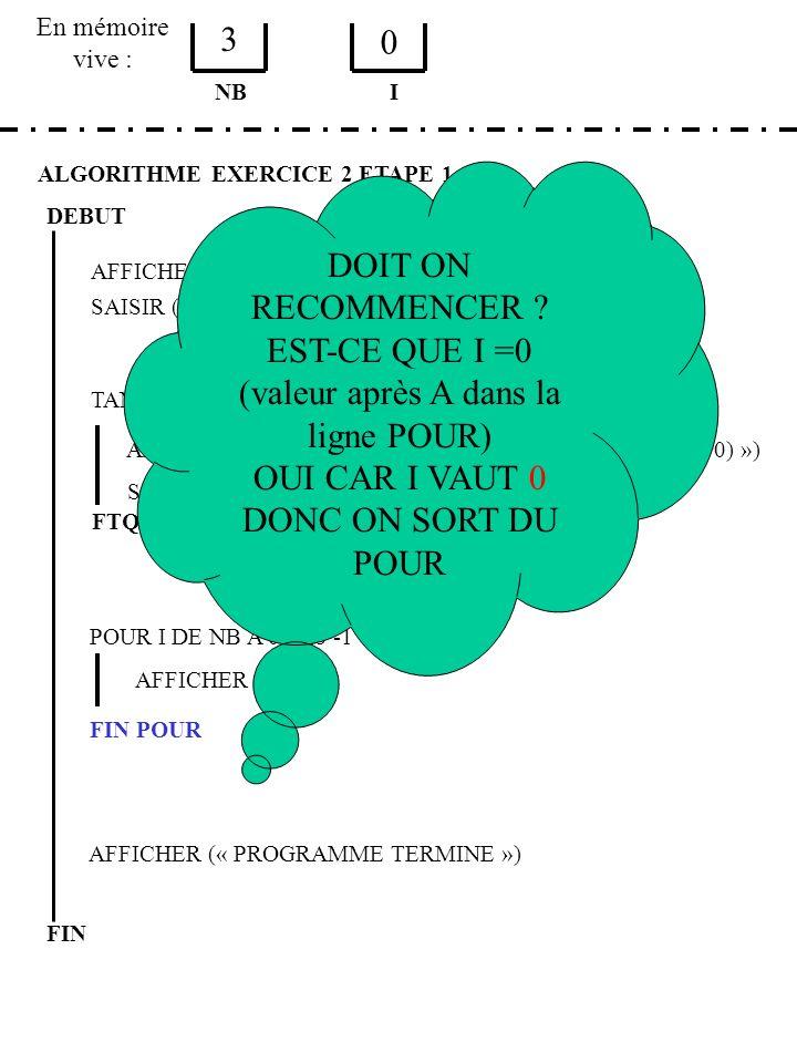 En mémoire vive : ALGORITHME EXERCICE 2 ETAPE 1 DEBUT AFFICHER (« TAPER UN NOMBRE POSITIF ») SAISIR (NB) NB TANT QUE NB <= 0 AFFICHER (« ERREUR, TAPER UN NOMBRE POSITIF (>0) ») SAISIR (NB) FTQ POUR I DE NB A 0 PAS -1 AFFICHER (I) FIN POUR AFFICHER (« PROGRAMME TERMINE ») FIN I 3 0 DOIT ON RECOMMENCER .