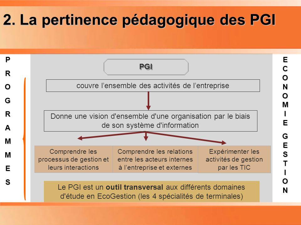 Expérimenter les activités de gestion par les TIC Planning 2.