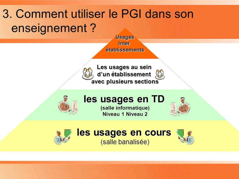 Planning 3. Comment utiliser le PGI dans son enseignement .
