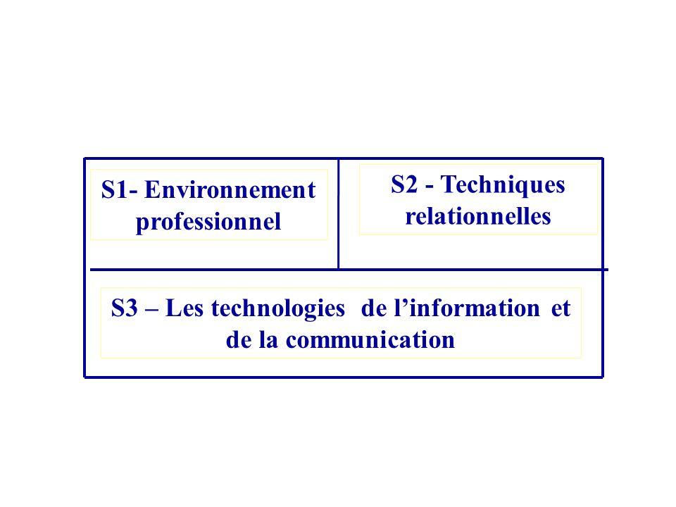 S1- Environnement professionnel S3 – Les technologies de linformation et de la communication S2 - Techniques relationnelles