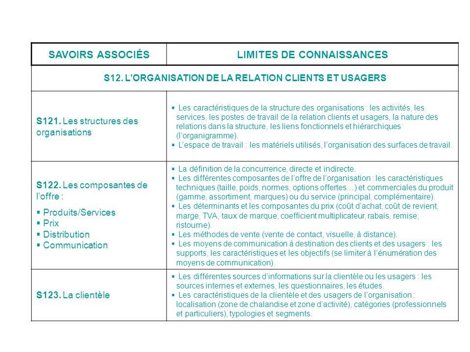 SAVOIRS ASSOCIÉSLIMITES DE CONNAISSANCES S12.LORGANISATION DE LA RELATION CLIENTS ET USAGERS S121.