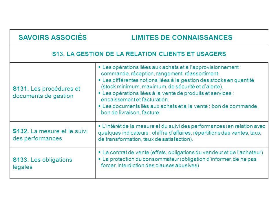SAVOIRS ASSOCIÉSLIMITES DE CONNAISSANCES S13.LA GESTION DE LA RELATION CLIENTS ET USAGERS S131.