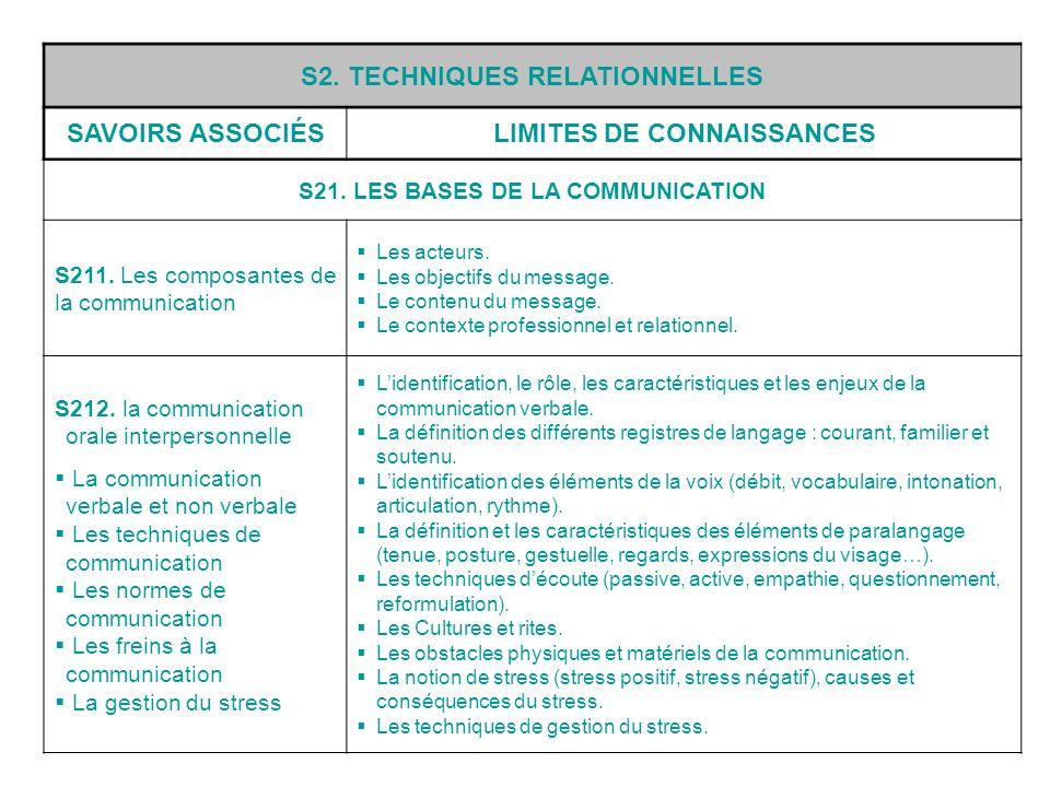 S2.TECHNIQUES RELATIONNELLES SAVOIRS ASSOCIÉSLIMITES DE CONNAISSANCES S21.