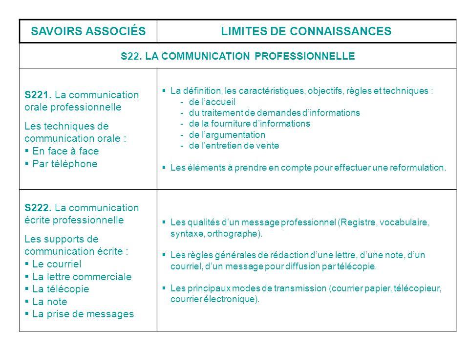 SAVOIRS ASSOCIÉSLIMITES DE CONNAISSANCES S22.LA COMMUNICATION PROFESSIONNELLE S221.