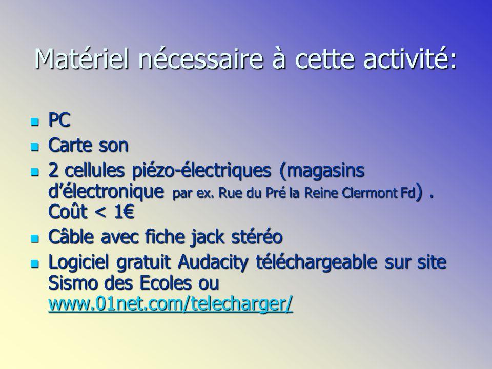 Matériel nécessaire à cette activité: PC PC Carte son Carte son 2 cellules piézo-électriques (magasins délectronique par ex.