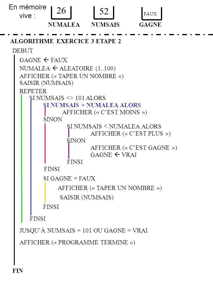 En mémoire vive : ALGORITHME EXERCICE 3 ETAPE 2 DEBUT NUMALEA FIN NUMSAIS 26 52 GAGNE AFFICHER (« TAPER UN NOMBRE ») SAISIR (NUMSAIS) SI GAGNE = FAUX
