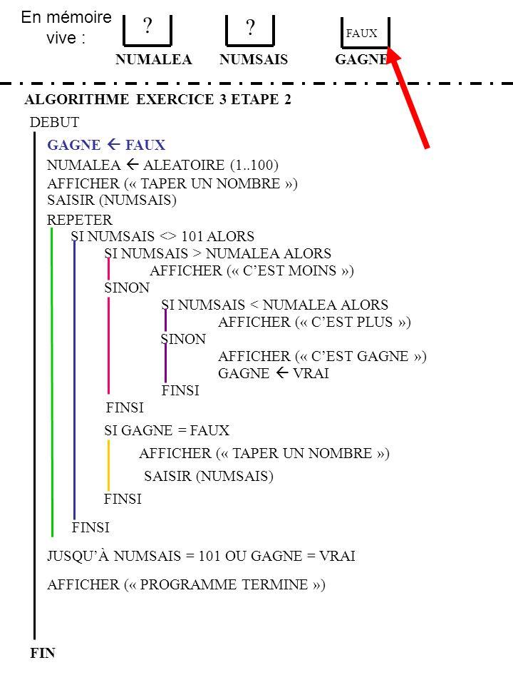 En mémoire vive : ALGORITHME EXERCICE 3 ETAPE 2 DEBUT NUMALEA FIN NUMSAIS ? ? GAGNE AFFICHER (« TAPER UN NOMBRE ») SAISIR (NUMSAIS) SI GAGNE = FAUX FI