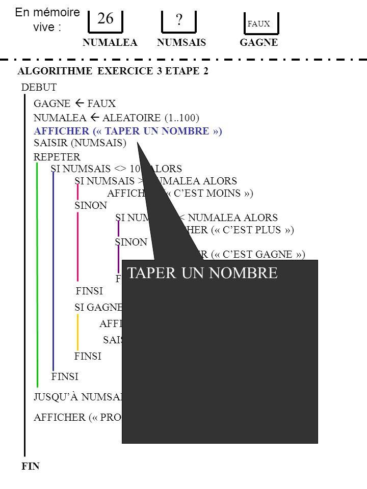 En mémoire vive : ALGORITHME EXERCICE 3 ETAPE 2 DEBUT NUMALEA FIN NUMSAIS 26 ? GAGNE AFFICHER (« TAPER UN NOMBRE ») SAISIR (NUMSAIS) SI GAGNE = FAUX F
