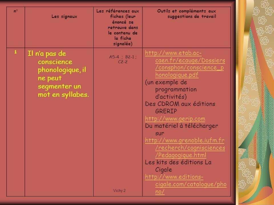 Vichy 2 n° Les signaux Les références aux fiches (leur énoncé se retrouve dans le contenu de la fiche signalée) Outils et compléments aux suggestions de travail 1 Il na pas de conscience phonologique, il ne peut segmenter un mot en syllabes.