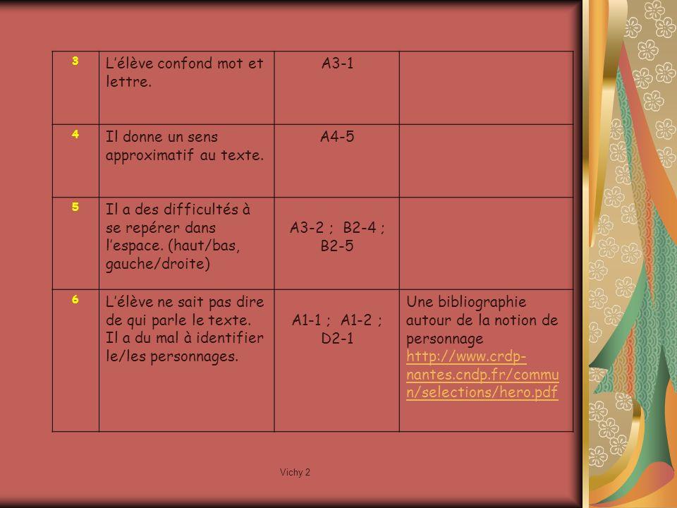 Vichy 2 3 Lélève confond mot et lettre. A3-1 4 Il donne un sens approximatif au texte.