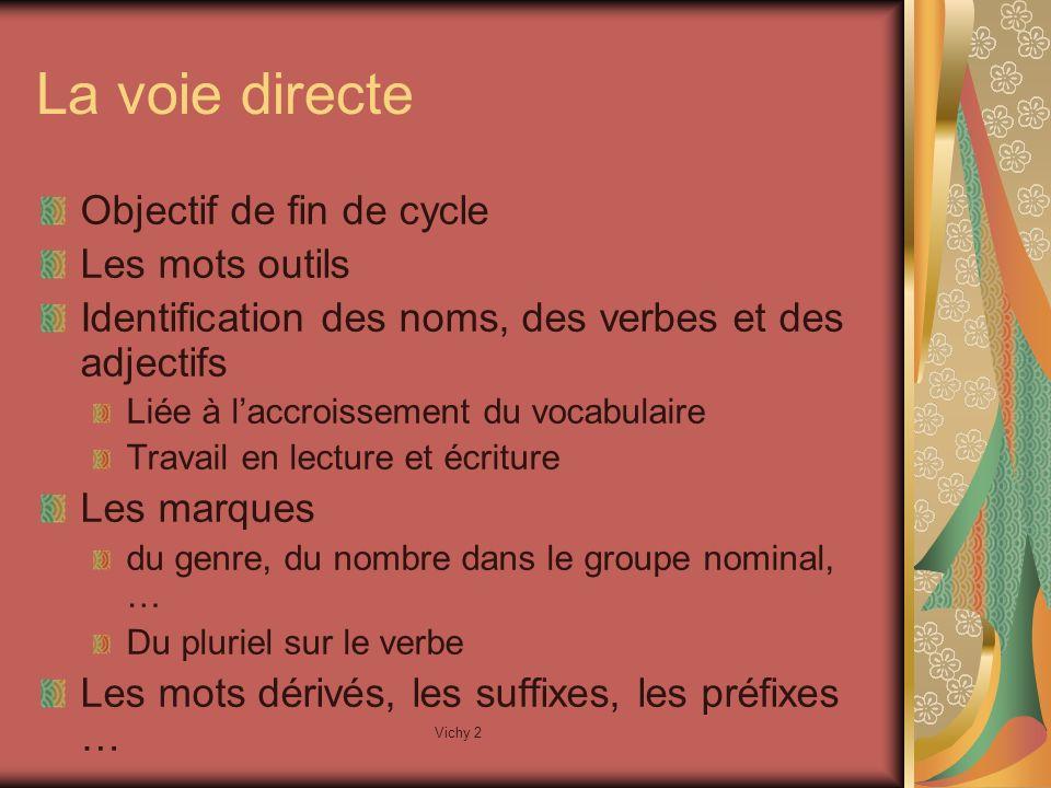 Vichy 2 La voie directe Objectif de fin de cycle Les mots outils Identification des noms, des verbes et des adjectifs Liée à laccroissement du vocabulaire Travail en lecture et écriture Les marques du genre, du nombre dans le groupe nominal, … Du pluriel sur le verbe Les mots dérivés, les suffixes, les préfixes …
