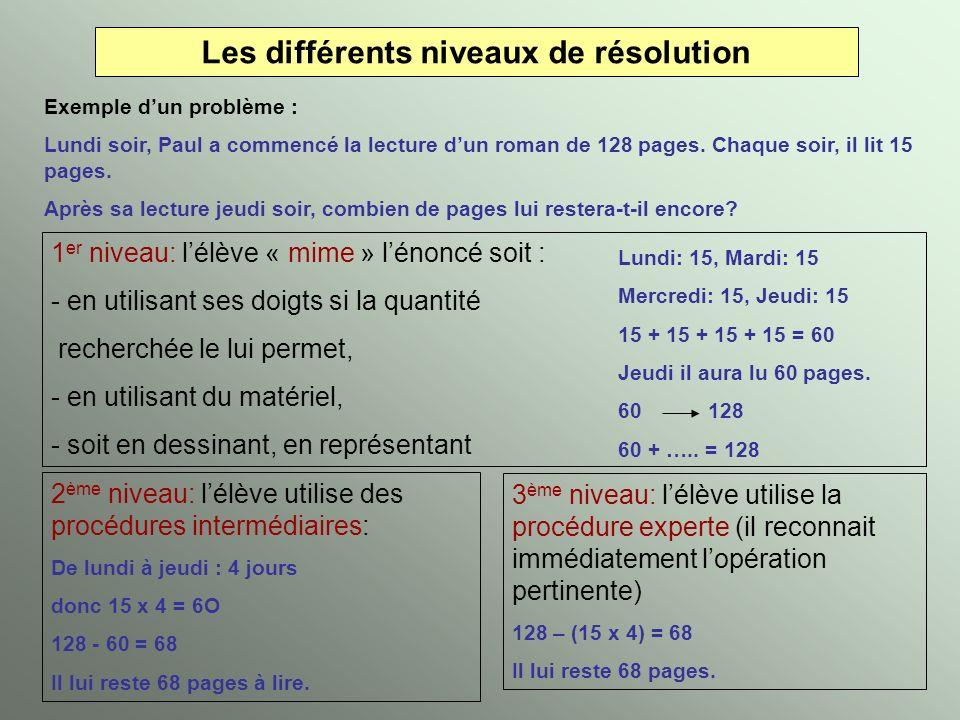 Les différents niveaux de résolution Exemple dun problème : Lundi soir, Paul a commencé la lecture dun roman de 128 pages. Chaque soir, il lit 15 page
