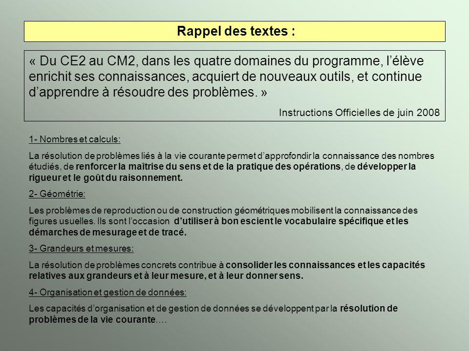 Rappel des textes : « Du CE2 au CM2, dans les quatre domaines du programme, lélève enrichit ses connaissances, acquiert de nouveaux outils, et continu