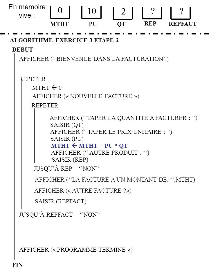 En mémoire vive : ALGORITHME EXERCICE 3 ETAPE 2 DEBUT MTHT FIN PU 0 10 QT MTHT 0 JUSQUÀ REPFACT = NON AFFICHER (« PROGRAMME TERMINE ») AFFICHER (BIENV