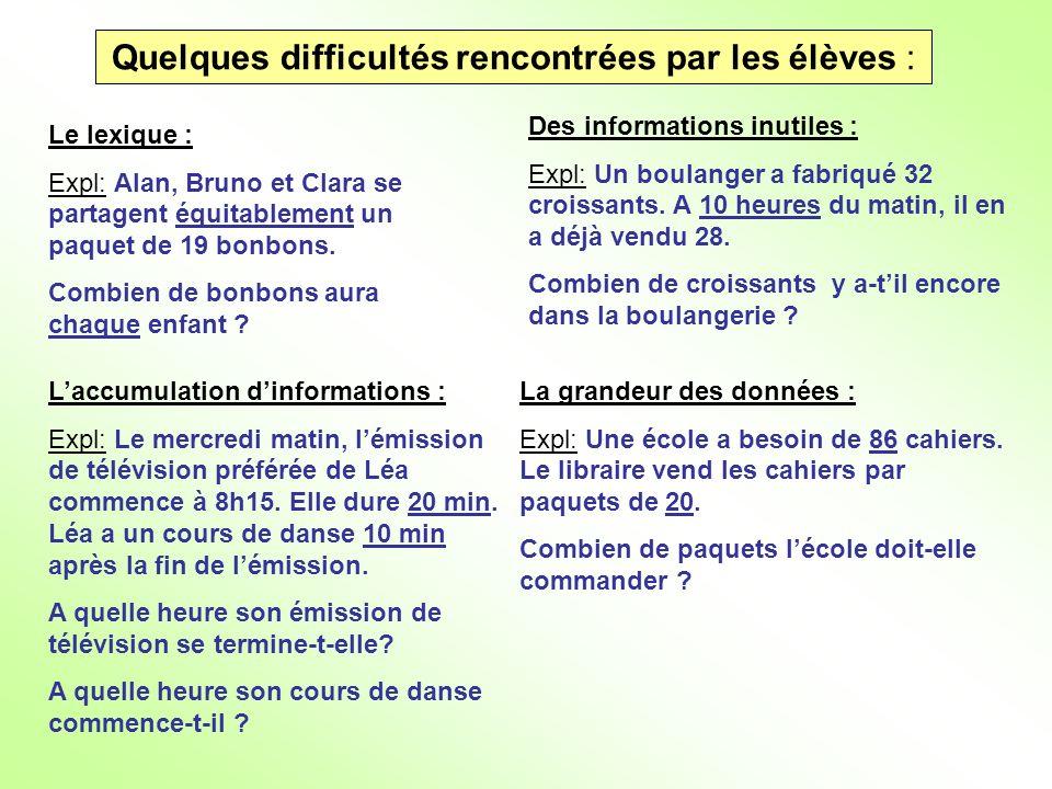 Quelques difficultés rencontrées par les élèves : Le lexique : Expl: Alan, Bruno et Clara se partagent équitablement un paquet de 19 bonbons. Combien