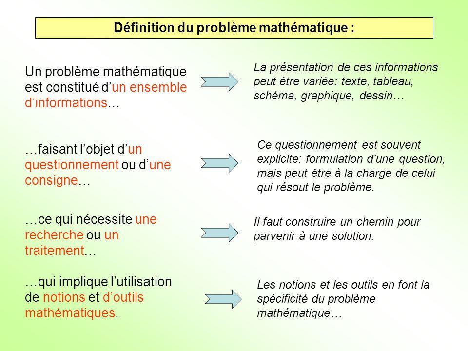 Les caractéristiques des problèmes mathématiques: Lénoncé écrit dun problème utilise à la fois des écrits narratifs, informatifs et prescriptifs : Pb1: A la fin dune partie de cartes, Mario et Théo se partagent les 24 cartes quils ont gagnées.