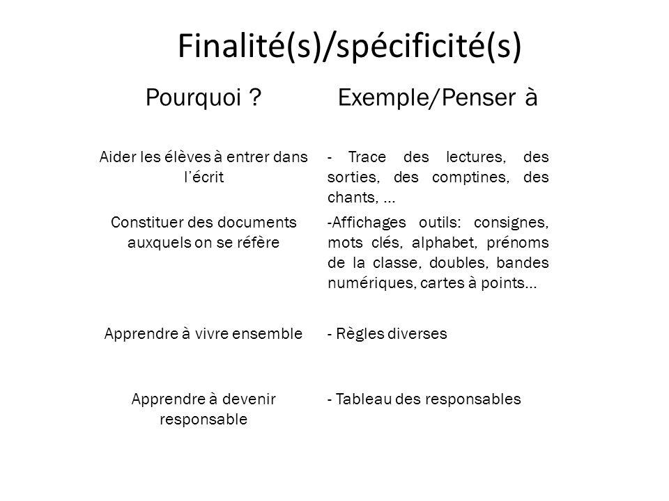 Finalité(s)/spécificité(s) - Tableau des responsablesApprendre à devenir responsable - Règles diversesApprendre à vivre ensemble -Affichages outils: c
