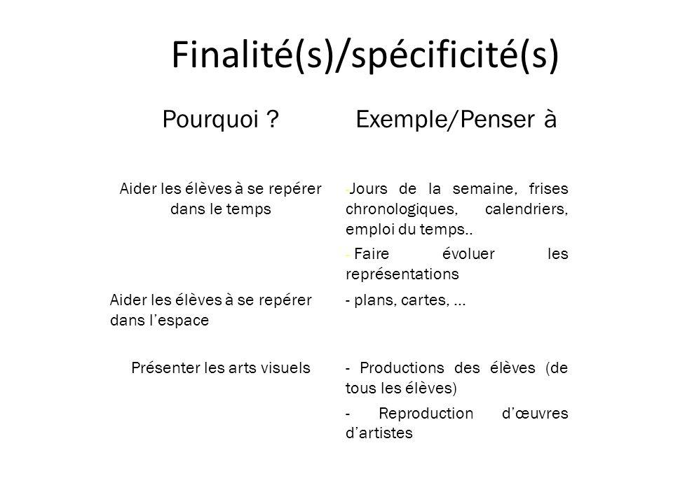 Finalité(s)/spécificité(s) - Productions des élèves (de tous les élèves) - Reproduction dœuvres dartistes Présenter les arts visuels - plans, cartes,