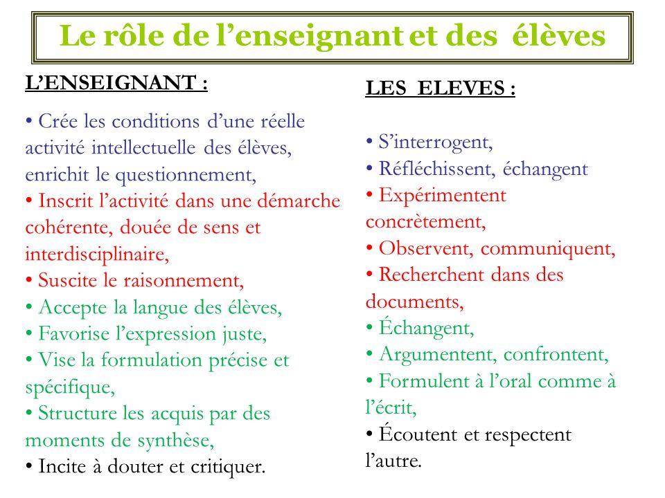 Le rôle de lenseignant et des élèves LES ELEVES : Sinterrogent, Réfléchissent, échangent Expérimentent concrètement, Observent, communiquent, Recherch