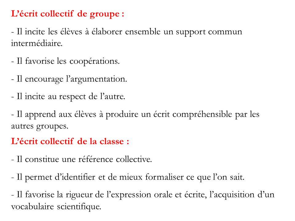 Lécrit collectif de groupe : - Il incite les élèves à élaborer ensemble un support commun intermédiaire. - Il favorise les coopérations. - Il encourag
