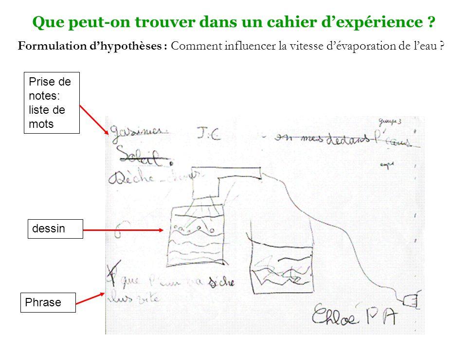 Que peut-on trouver dans un cahier dexpérience ? Formulation dhypothèses : Comment influencer la vitesse dévaporation de leau ? Prise de notes: liste