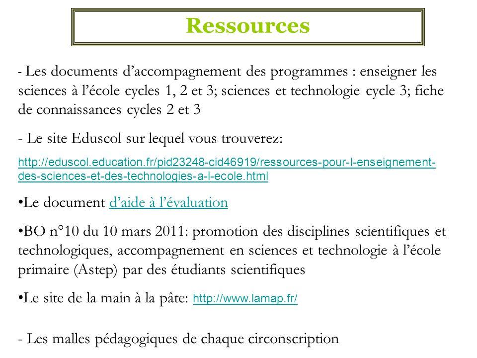 Ressources - Les documents daccompagnement des programmes : enseigner les sciences à lécole cycles 1, 2 et 3; sciences et technologie cycle 3; fiche d