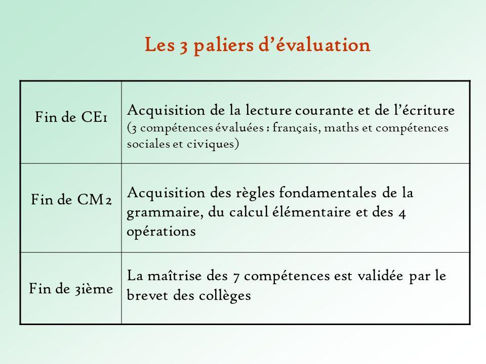 Les 3 paliers dévaluation Fin de CE1 Acquisition de la lecture courante et de lécriture (3 compétences évaluées : français, maths et compétences socia
