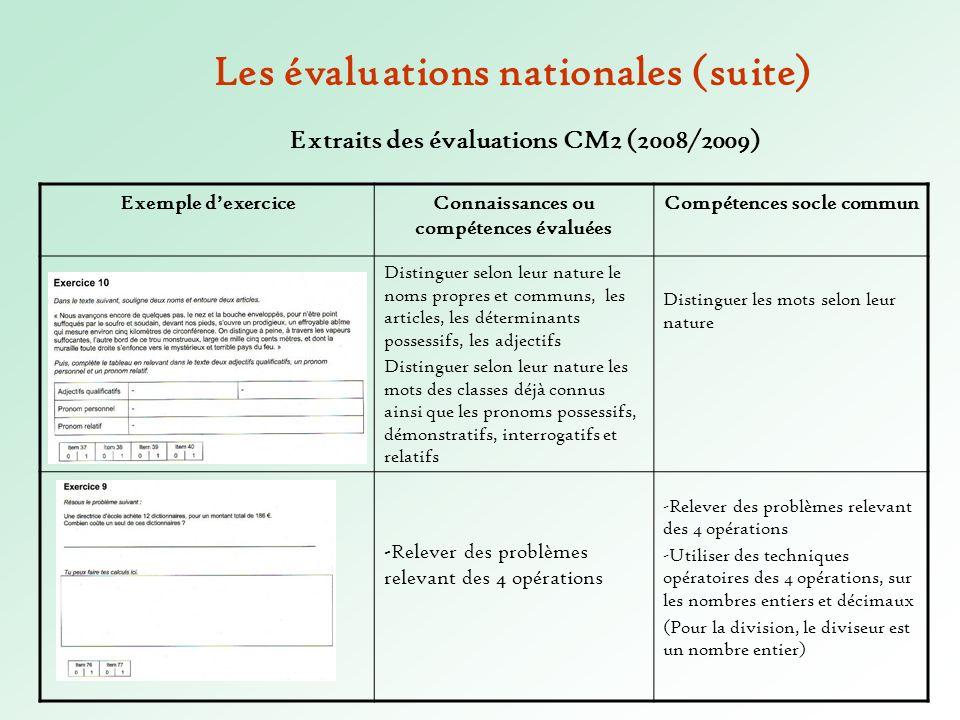 Les évaluations nationales (suite) Extraits des évaluations CM2 (2008/2009) Exemple dexerciceConnaissances ou compétences évaluées Compétences socle c