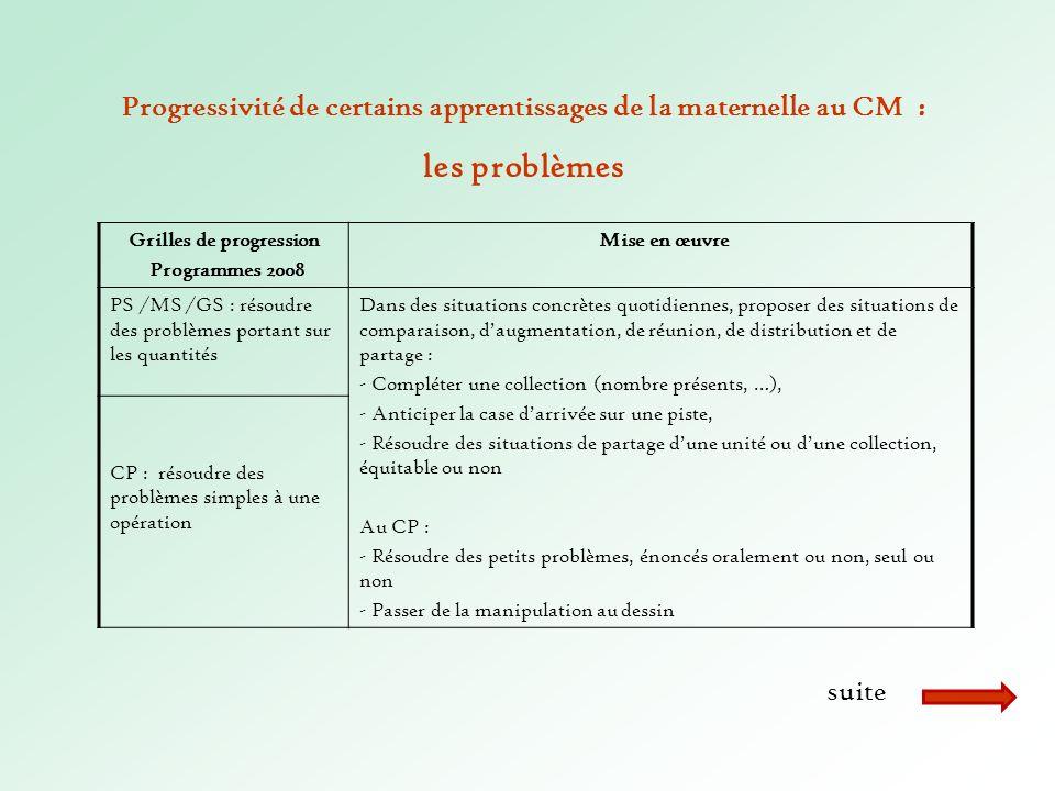 Grilles de progression Programmes 2008 Mise en œuvre PS /MS /GS : résoudre des problèmes portant sur les quantités Dans des situations concrètes quoti