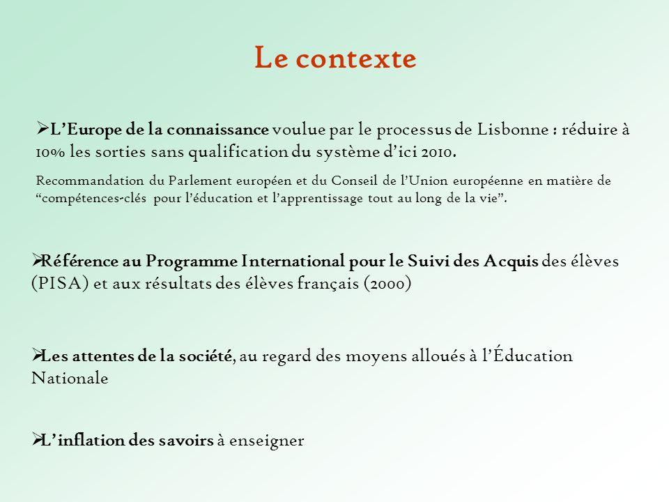 Référence au Programme International pour le Suivi des Acquis des élèves (PISA) et aux résultats des élèves français (2000) Le contexte LEurope de la