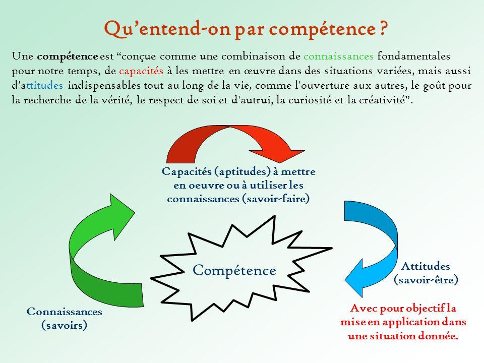 Quentend-on par compétence ? Une compétence est conçue comme une combinaison de connaissances fondamentales pour notre temps, de capacités à les mettr