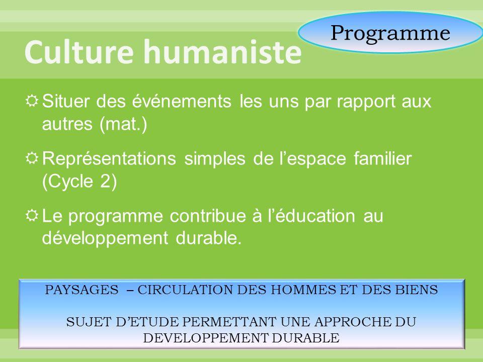 Situer des événements les uns par rapport aux autres (mat.) Représentations simples de lespace familier (Cycle 2) Le programme contribue à léducation au développement durable.