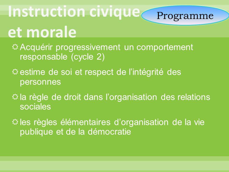 Acquérir progressivement un comportement responsable (cycle 2) estime de soi et respect de lintégrité des personnes la règle de droit dans lorganisati