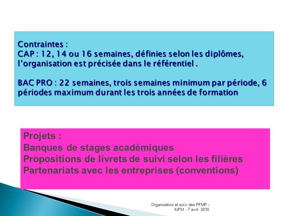 Projets : Banques de stages académiques Propositions de livrets de suivi selon les filières Partenariats avec les entreprises (conventions) Organisation et suivi des PFMP - IUFM - 7 avril 2010