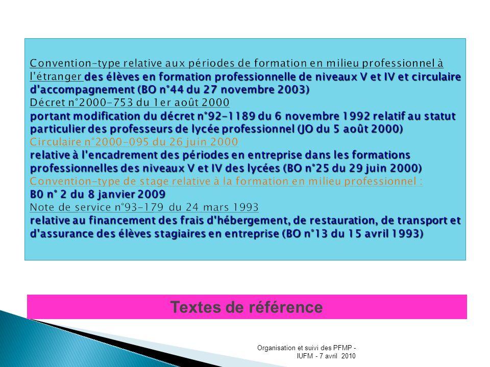 Textes de référence Organisation et suivi des PFMP - IUFM - 7 avril 2010
