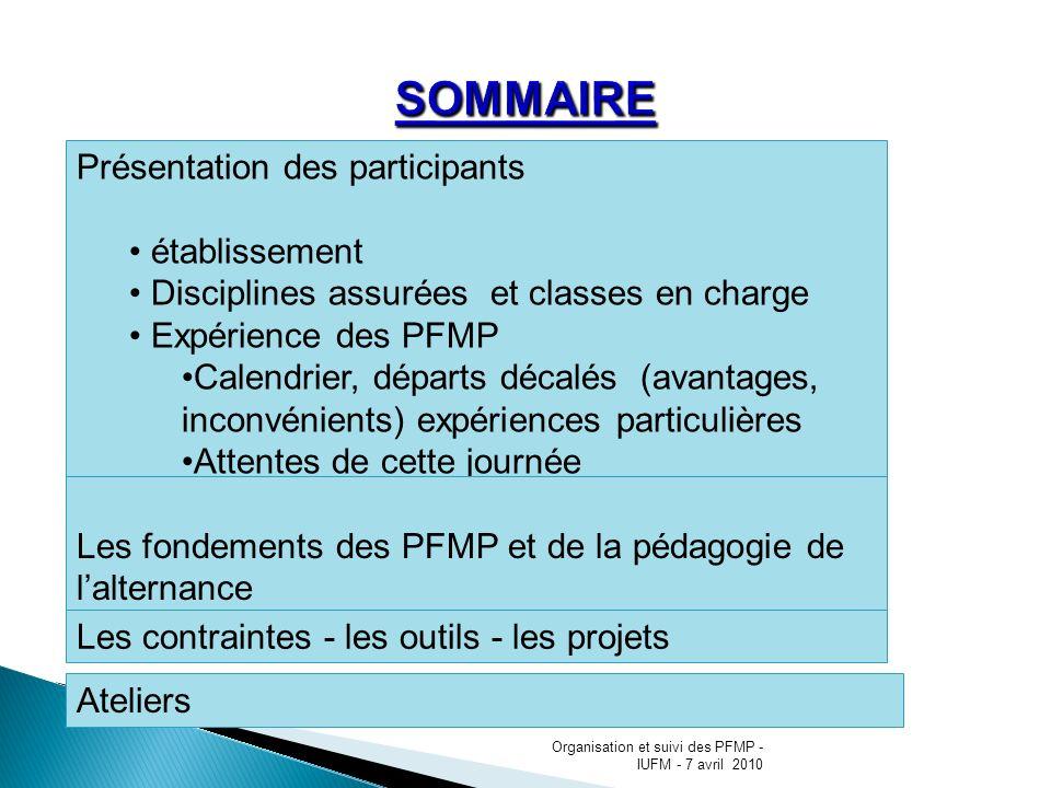 Présentation des participants établissement Disciplines assurées et classes en charge Expérience des PFMP Calendrier, départs décalés (avantages, inco