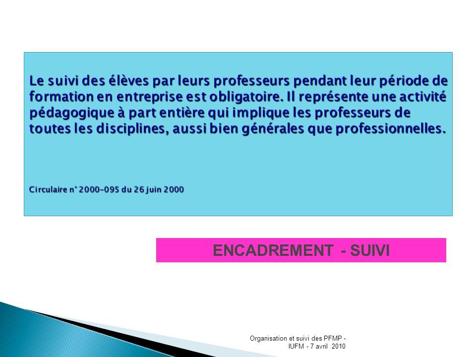 PARTAGE – ANALYSE - SYNTHESE Organisation et suivi des PFMP - IUFM - 7 avril 2010