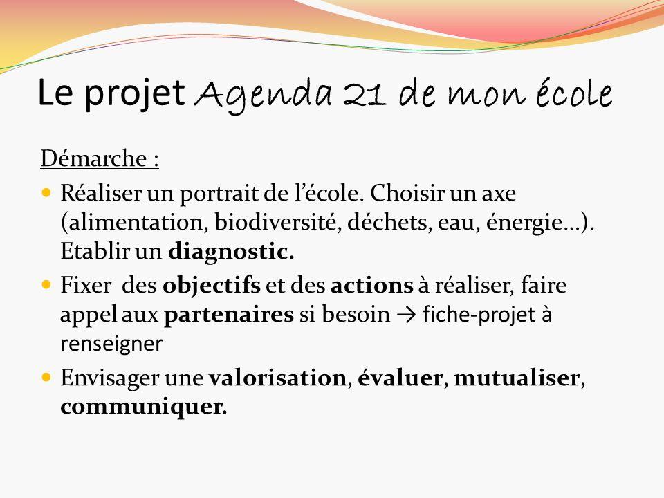 Le projet Agenda 21 de mon école Démarche : Réaliser un portrait de lécole. Choisir un axe (alimentation, biodiversité, déchets, eau, énergie…). Etabl