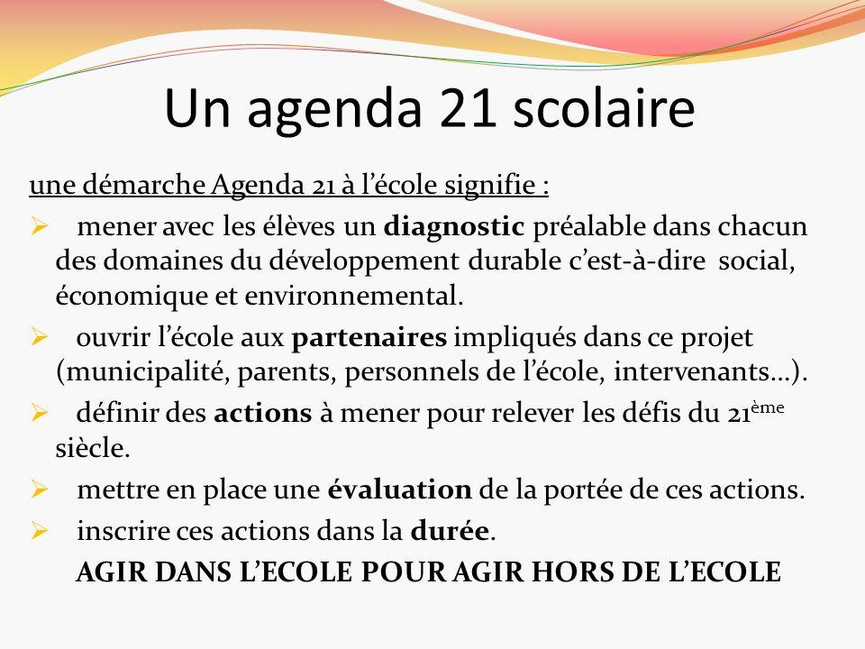 Un agenda 21 scolaire une démarche Agenda 21 à lécole signifie : mener avec les élèves un diagnostic préalable dans chacun des domaines du développeme