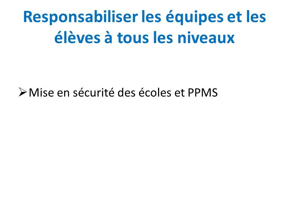 Responsabiliser les équipes et les élèves à tous les niveaux Mise en sécurité des écoles et PPMS