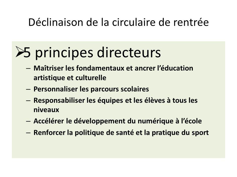 Déclinaison de la circulaire de rentrée 5 principes directeurs – Maîtriser les fondamentaux et ancrer léducation artistique et culturelle – Personnali