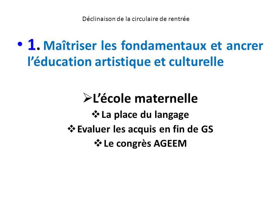 Déclinaison de la circulaire de rentrée 1 1. Maîtriser les fondamentaux et ancrer léducation artistique et culturelle Lécole maternelle La place du la